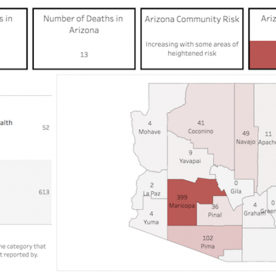 Arizona Sees Its Largest Daily Increase In COVID-19 Cases And Deaths