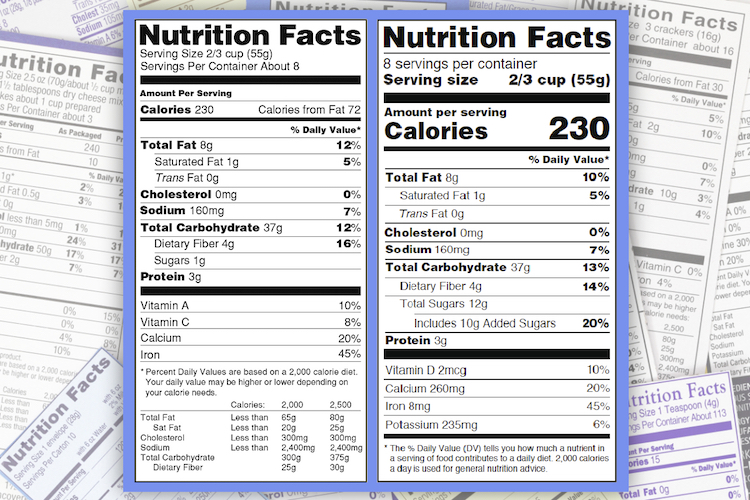 FDA Announces Food Label Flexibility During COVID-19