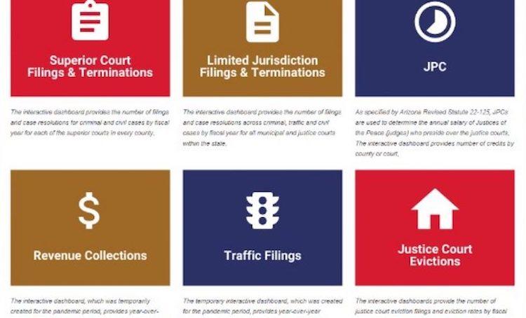 Arizona Court System Unveils 30 Interactive Data Dashboards